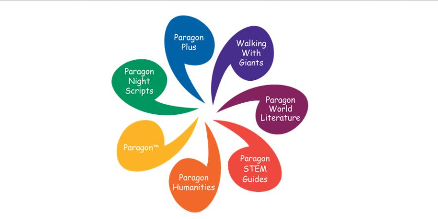 paragon curriculum licensing mosaica education
